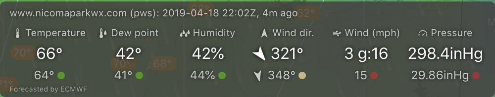 windy Screen Shot 2019-04-18 at 18.07.15.png